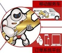 府上养车-移动式服务