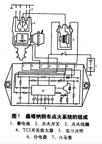 接通点火开关,转动发动机,当转子叶片正处在霍尔元件和磁场的间隙内时