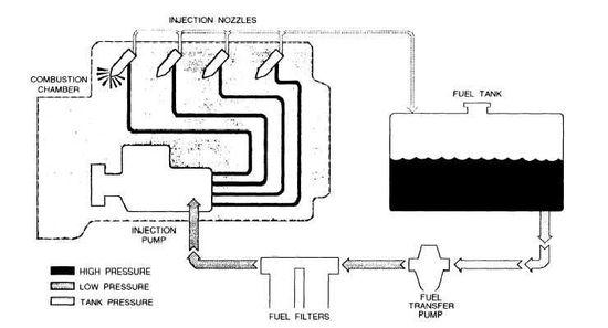 解析汽车油箱结构和工作原理 汽车油箱示意图
