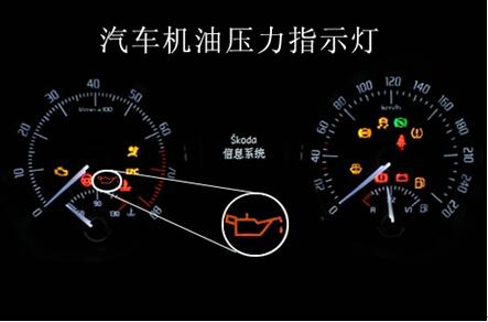 汽车加速时机油压力指示灯亮了是怎么回事