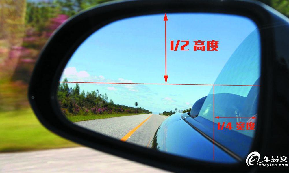 汽车的三个后视镜该怎么调整高清图片