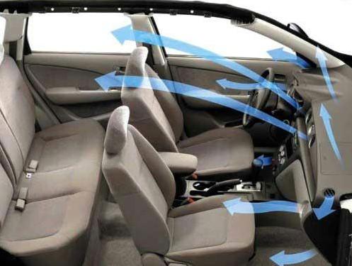 车辆空调性能实时检测系统研究